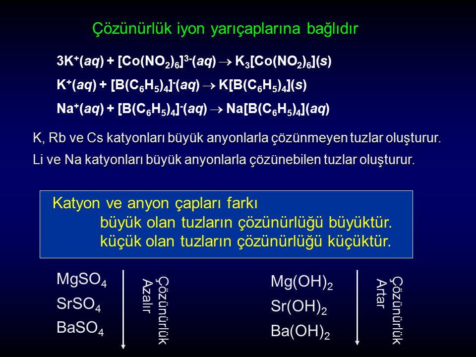 3K + (aq) + [Co(NO 2 ) 6 ] 3- (aq)  K 3 [Co(NO 2 ) 6 ](s) K + (aq) + [B(C 6 H 5 ) 4 ] - (aq)  K[B(C 6 H 5 ) 4 ](s) Na + (aq) + [B(C 6 H 5 ) 4 ] - (a