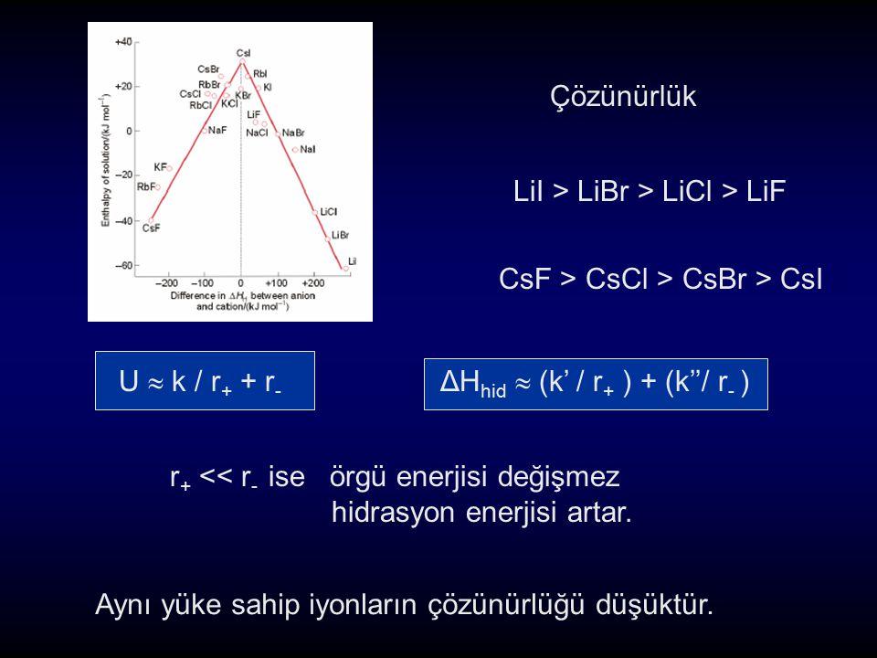 LiI > LiBr > LiCl > LiF Çözünürlük CsF > CsCl > CsBr > CsI U  k / r + + r - ΔH hid  (k' / r + ) + (k''/ r - ) r + << r - ise örgü enerjisi değişmez