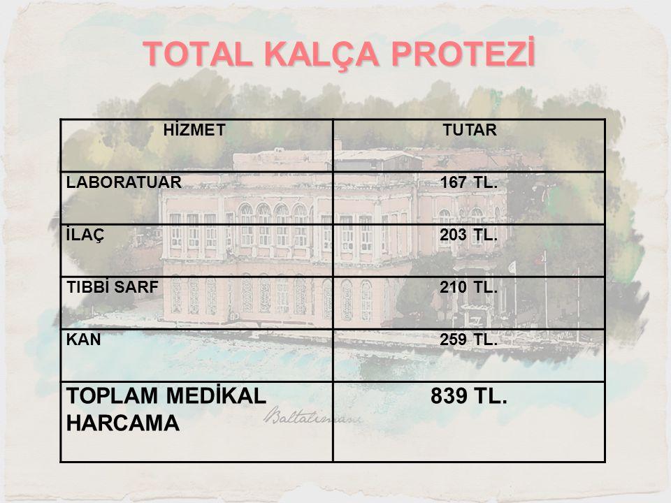 TOTAL KALÇA PROTEZİ HİZMET TUTAR LABORATUAR167 TL. İLAÇ203 TL. TIBBİ SARF210 TL. KAN259 TL. TOPLAM MEDİKAL HARCAMA 839 TL.