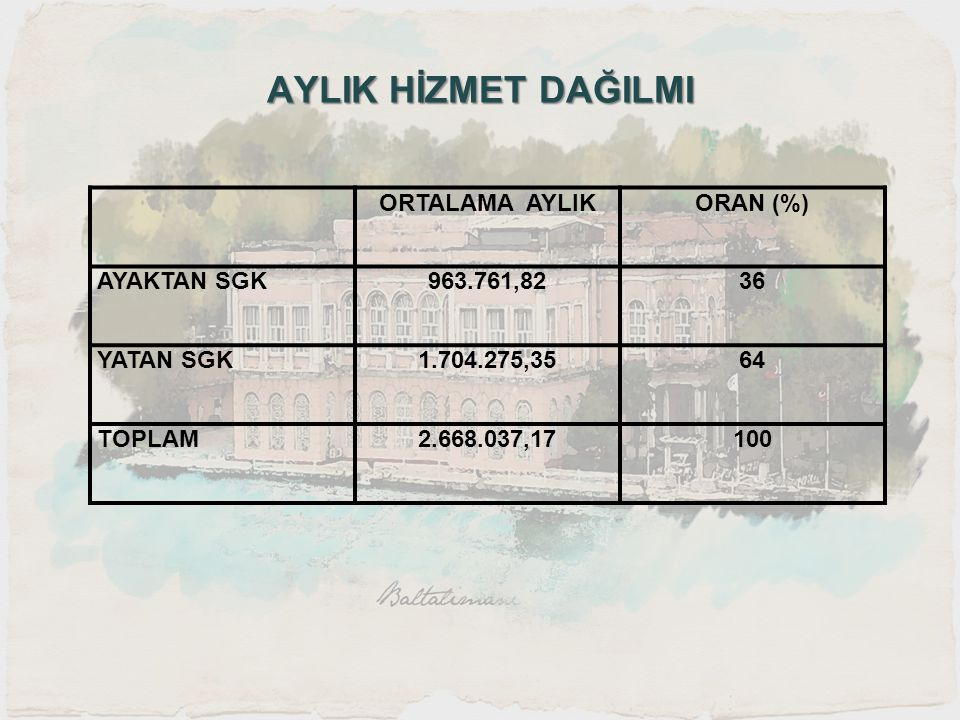 DİZ REVİZYON HİZMET TUTAR LABORATUAR163 TL.İLAÇ318 TL.