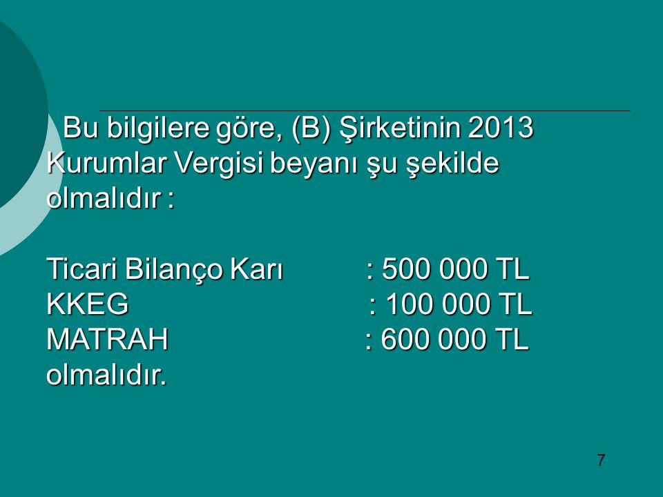 Bu bilgilere göre, (B) Şirketinin 2013 Kurumlar Vergisi beyanı şu şekilde olmalıdır : Bu bilgilere göre, (B) Şirketinin 2013 Kurumlar Vergisi beyanı şu şekilde olmalıdır : Ticari Bilanço Karı : 500 000 TL KKEG : 100 000 TL MATRAH : 600 000 TL olmalıdır.