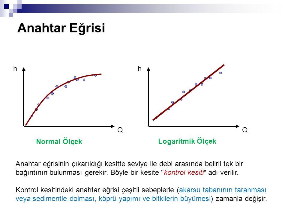 Anahtar Eğrisi Q h Q h Normal Ölçek Logaritmik Ölçek Anahtar eğrisinin çıkarıldığı kesitte seviye ile debi arasında belirli tek bir bağıntının bulunma