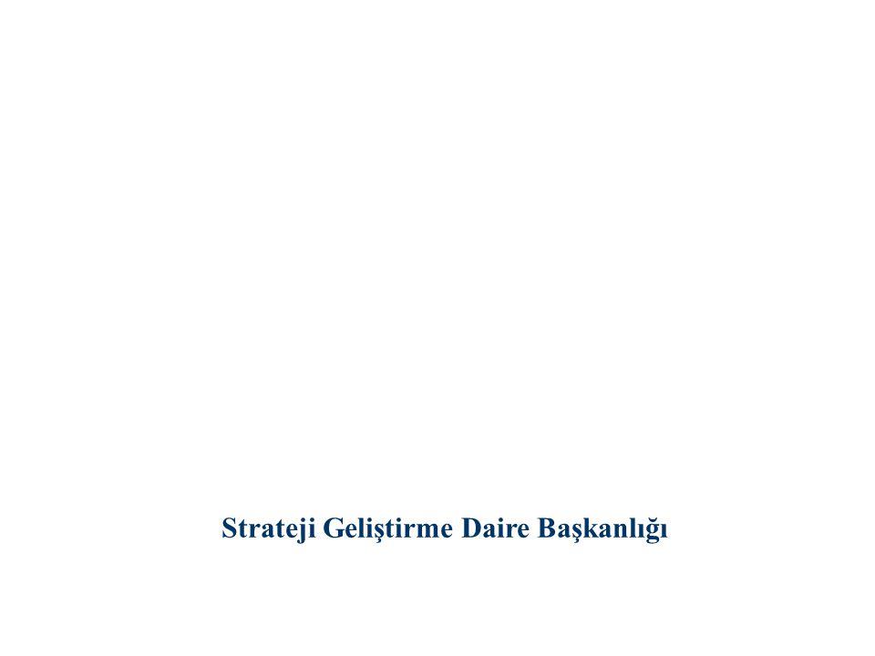 Strateji Geliştirme Daire Başkanlığı