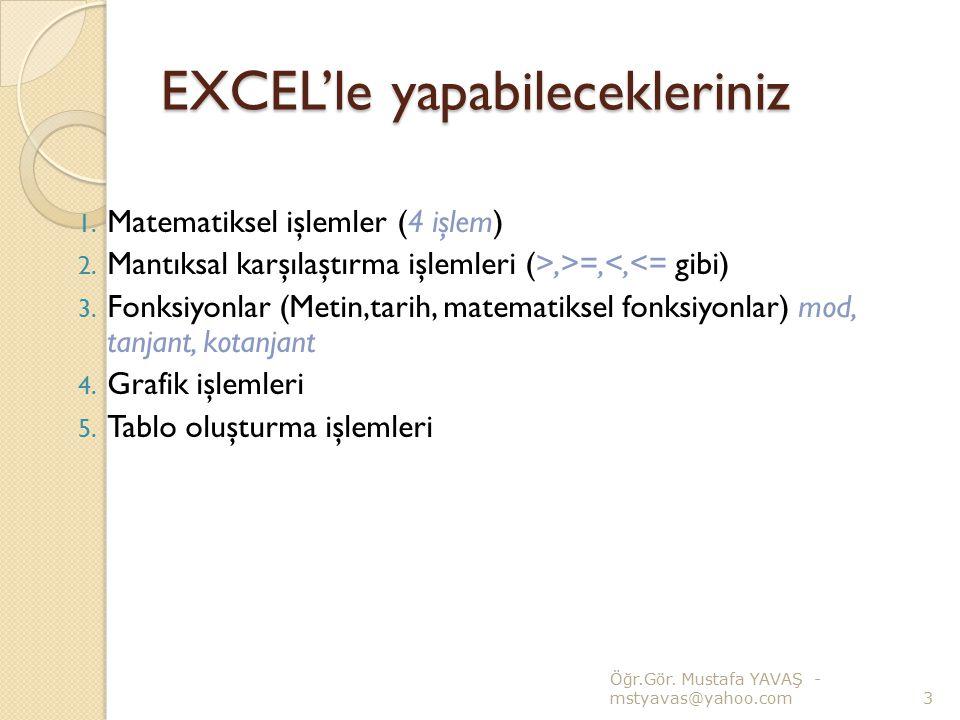 EXCEL'le yapabilecekleriniz 1. Matematiksel işlemler (4 işlem) 2. Mantıksal karşılaştırma işlemleri (>,>=,<,<= gibi) 3. Fonksiyonlar (Metin,tarih, mat