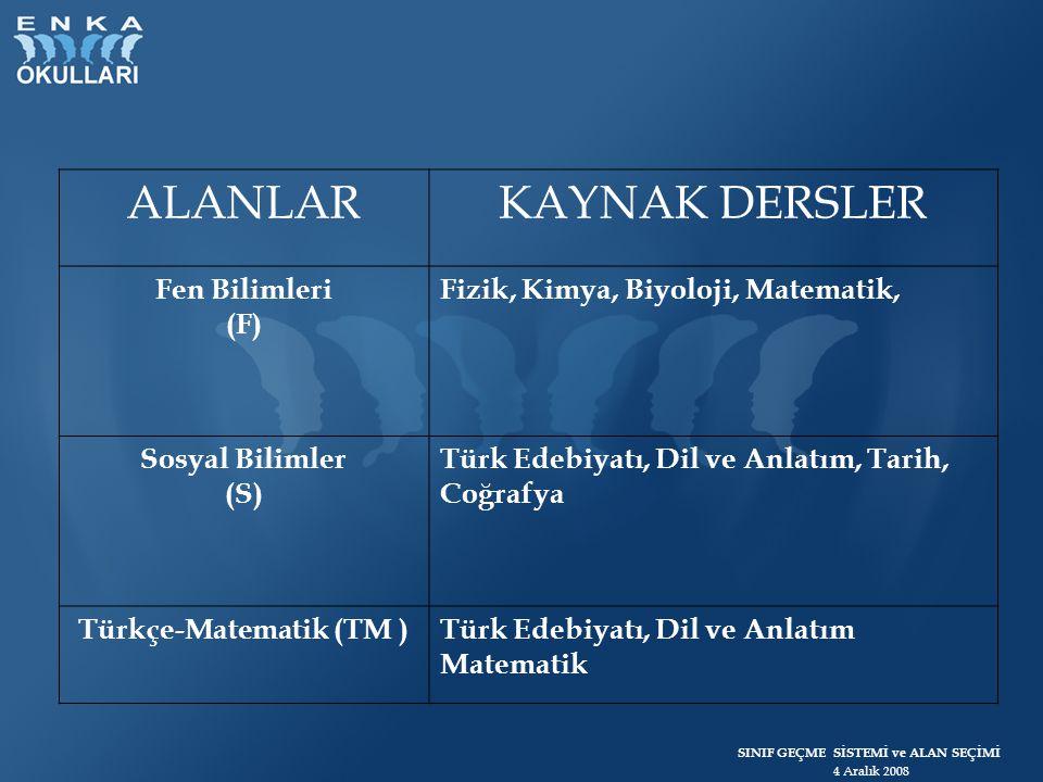 SINIF GEÇME SİSTEMİ ve ALAN SEÇİMİ 4 Aralık 2008 ALANLARKAYNAK DERSLER Fen Bilimleri (F) Fizik, Kimya, Biyoloji, Matematik, Sosyal Bilimler (S) Türk E