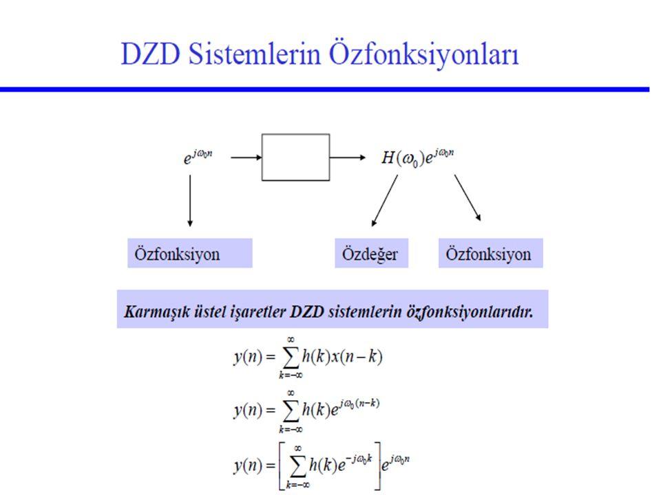  Bir sistemin sıfır giriş yanıtı y sg [n], girişin sıfır olması durumunda (x[n]=0) sadece sistemin dahil durumu (depolanmış enerjiler, başlangıç koşulları, …) nedeni ile verilen sistem çıkışıdır.