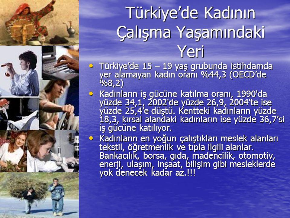 Türkiye'de Kadının Çalışma Yaşamındaki Yeri Türkiye'de 15 – 19 yaş grubunda istihdamda yer alamayan kadın oranı %44,3 (OECD'de %8,2) Türkiye'de 15 – 1