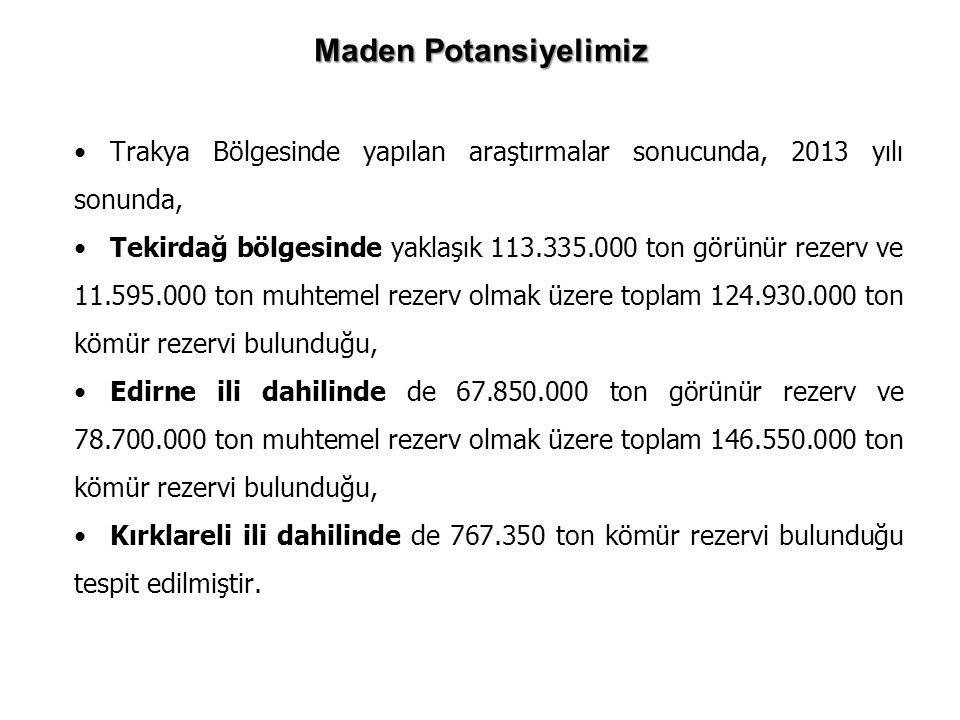 Maden Potansiyelimiz Trakya Bölgesinde yapılan araştırmalar sonucunda, 2013 yılı sonunda, Tekirdağ bölgesinde yaklaşık 113.335.000 ton görünür rezerv