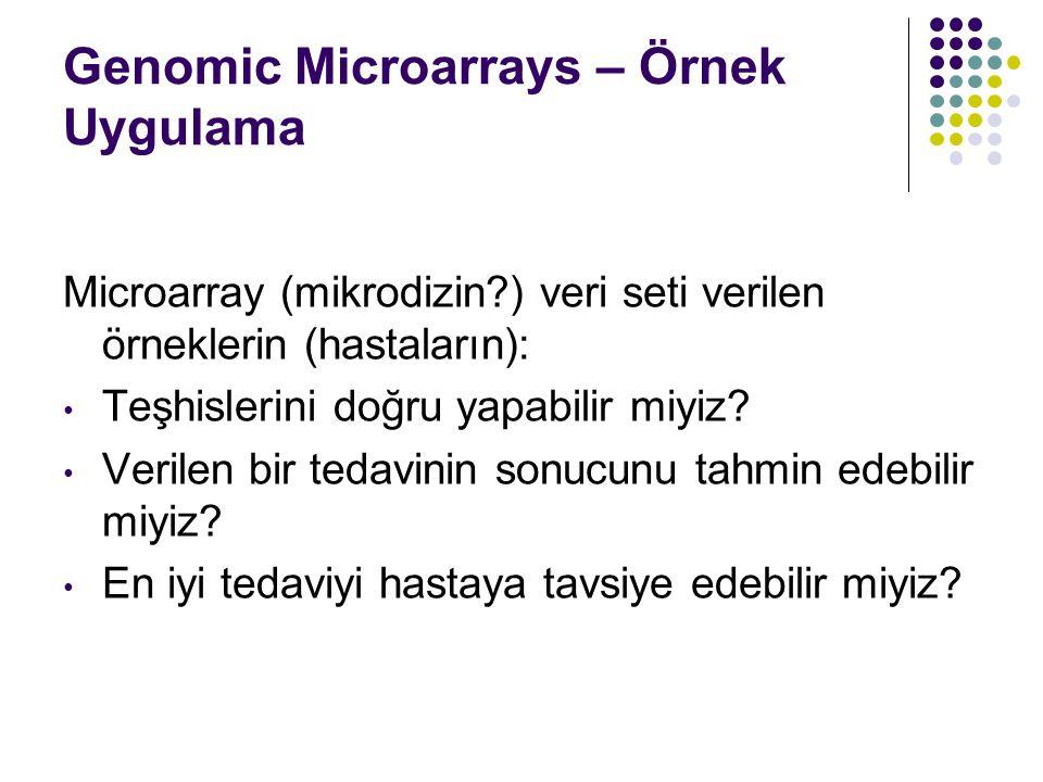Genomic Microarrays – Örnek Uygulama Microarray (mikrodizin ) veri seti verilen örneklerin (hastaların): Teşhislerini doğru yapabilir miyiz.