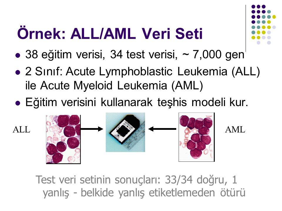 Örnek: ALL/AML Veri Seti 38 eğitim verisi, 34 test verisi, ~ 7,000 gen 2 Sınıf: Acute Lymphoblastic Leukemia (ALL) ile Acute Myeloid Leukemia (AML) Eğitim verisini kullanarak teşhis modeli kur.