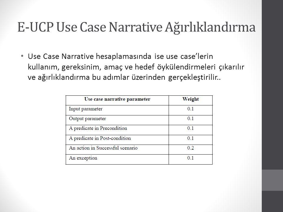 E-UCP UUCP ağırlıklandırılmış use case, aktör ve use case narrative değerlerin toplamıdır ve E-UCP hesaplamasındaki temel değişkeni belirler.