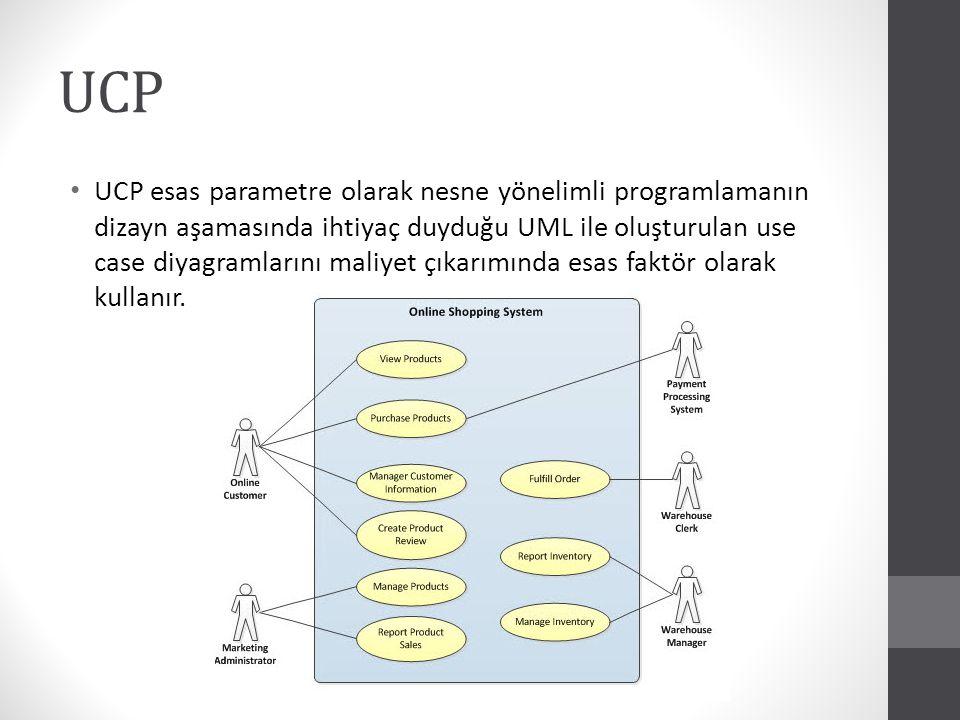 UCP UCP ile maliyet tahmin analizinde şu dört metot kullanılmaktadır: Unadjusted Use Case Weight (UUCW) Unadjusted Actor Weight (UAW) Technical Complexity Factor (TCF) Environmental Complexity Factor (ECF) Bu dört adımın hesabı sonucundaki çıktılar kullanılarak UCP hesaplanır.