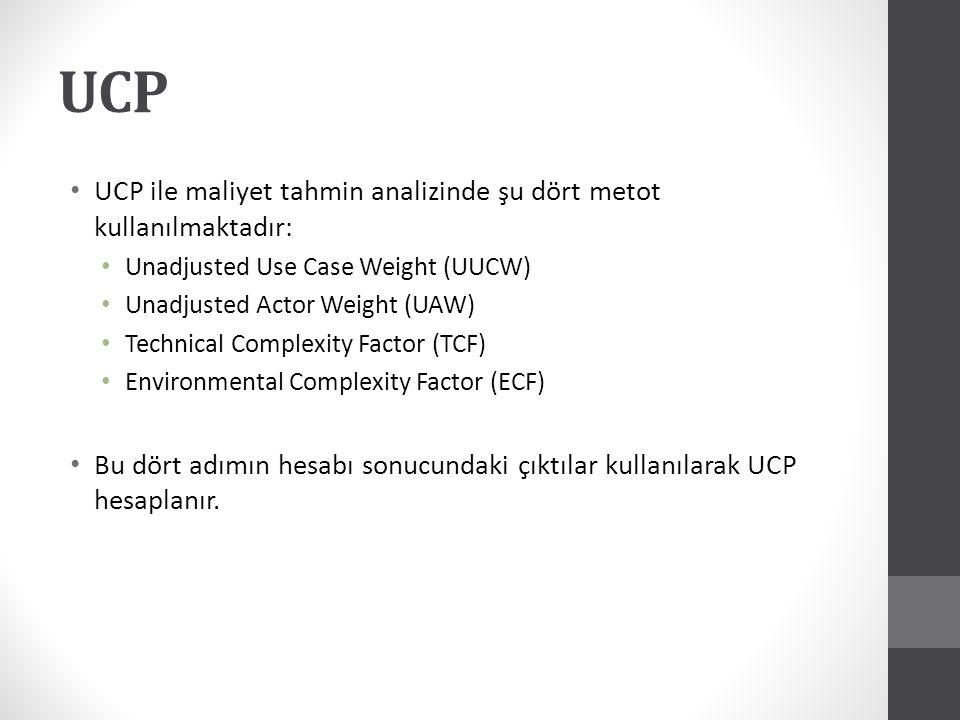 Unadjusted Use Case Weight (UUCW) UUCW yazılımın boyutuna katkıda bulunan esas elemandır.