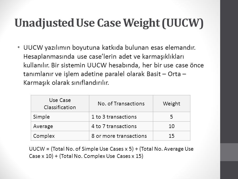Unadjusted Actor Weight (UAW) UAW yazılımın büyüklüğünü etkileyen bir diğer etmendir.