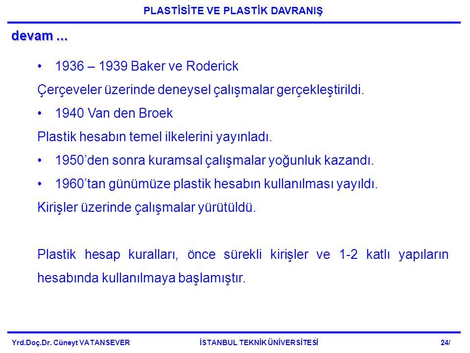 devam... 1936 – 1939 Baker ve Roderick Çerçeveler üzerinde deneysel çalışmalar gerçekleştirildi. 1940 Van den Broek Plastik hesabın temel ilkelerini y