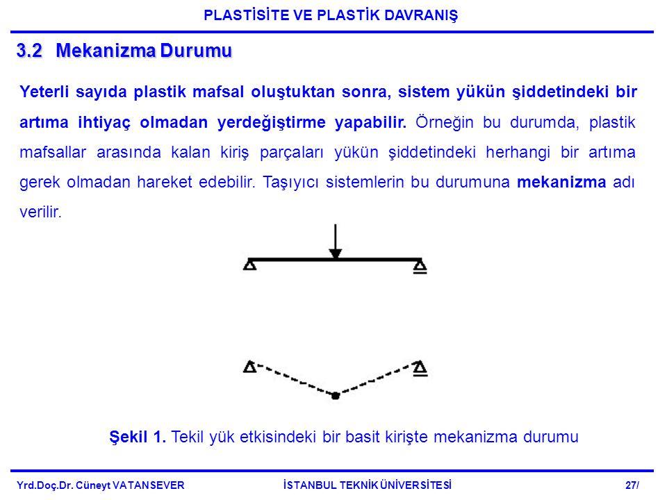 3.2Mekanizma Durumu Yeterli sayıda plastik mafsal oluştuktan sonra, sistem yükün şiddetindeki bir artıma ihtiyaç olmadan yerdeğiştirme yapabilir. Örne