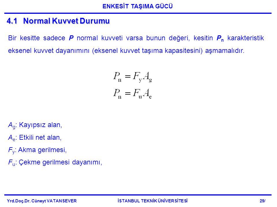 4.1Normal Kuvvet Durumu Bir kesitte sadece P normal kuvveti varsa bunun değeri, kesitin P n karakteristik eksenel kuvvet dayanımını (eksenel kuvvet ta