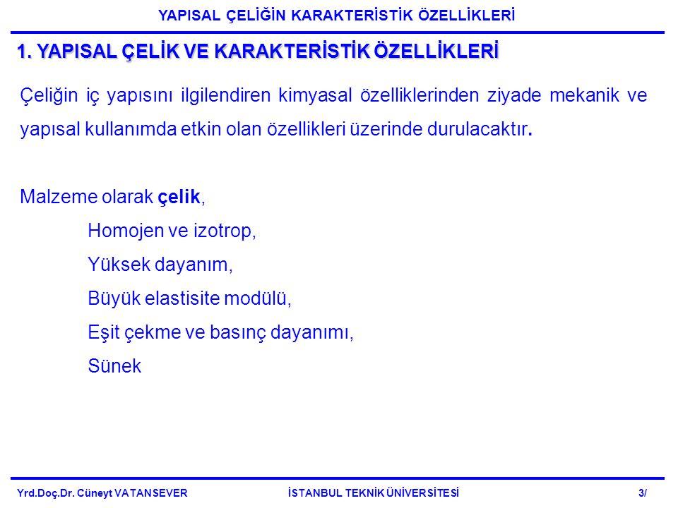 Yrd.Doç.Dr. Cüneyt VATANSEVER İSTANBUL TEKNİK ÜNİVERSİTESİ 64/ devam... DKTS'LERDE SÜNEKLİK KAVRAMI