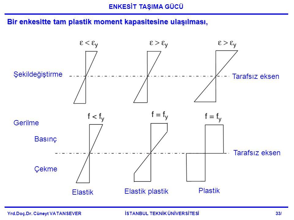 Bir enkesitte tam plastik moment kapasitesine ulaşılması, Yrd.Doç.Dr. Cüneyt VATANSEVER İSTANBUL TEKNİK ÜNİVERSİTESİ 33/ Şekildeğiştirme Basınç Çekme