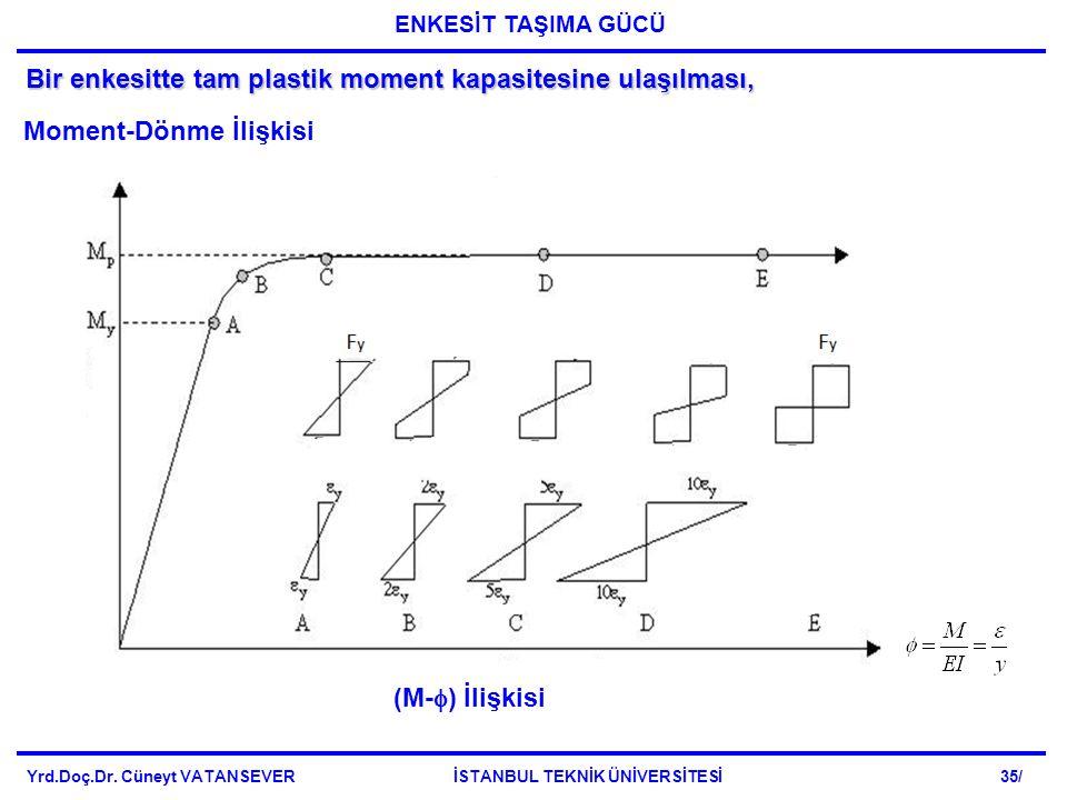 Bir enkesitte tam plastik moment kapasitesine ulaşılması, Yrd.Doç.Dr. Cüneyt VATANSEVER İSTANBUL TEKNİK ÜNİVERSİTESİ 35/ (M-  ) İlişkisi Moment-Dönme