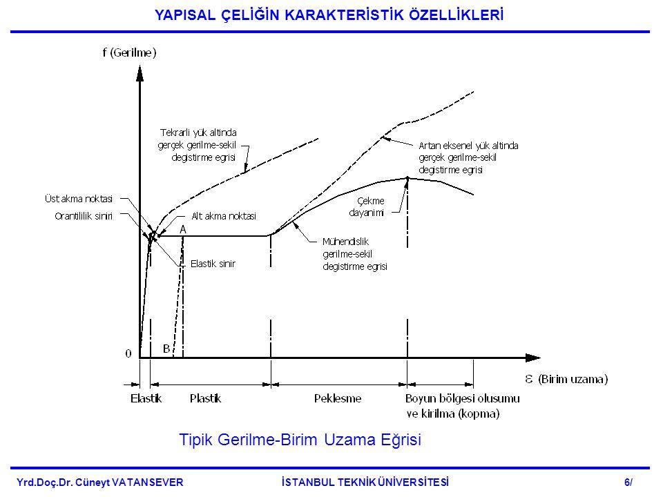 Yrd.Doç.Dr. Cüneyt VATANSEVER İSTANBUL TEKNİK ÜNİVERSİTESİ 67/ devam... DKTS'LERDE SÜNEKLİK KAVRAMI
