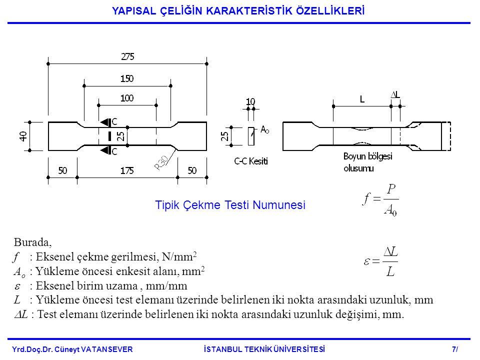 Yrd.Doç.Dr. Cüneyt VATANSEVER İSTANBUL TEKNİK ÜNİVERSİTESİ 68/ devam... DKTS'LERDE SÜNEKLİK KAVRAMI