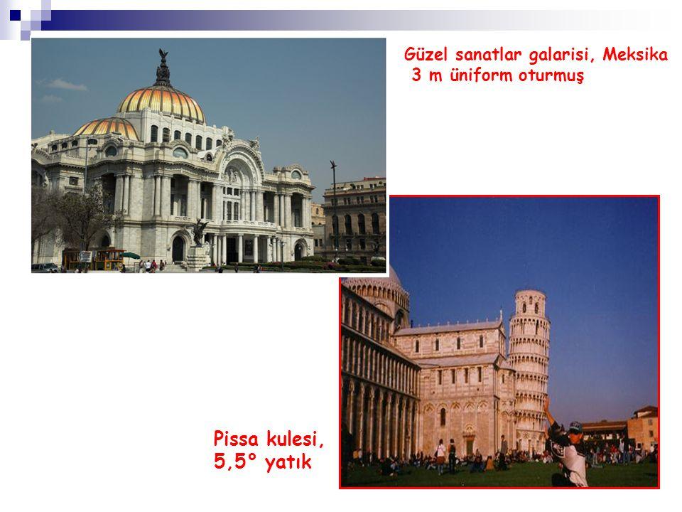 Pissa kulesi, 5,5° yatık Güzel sanatlar galarisi, Meksika 3 m üniform oturmuş
