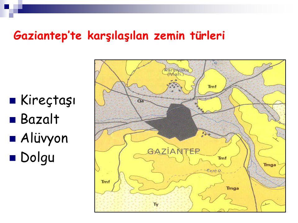 Gaziantep'te karşılaşılan zemin türleri Kireçtaşı Bazalt Alüvyon Dolgu