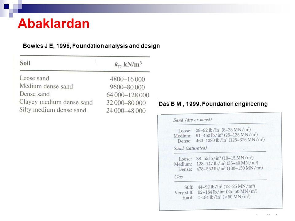 Abaklardan Bowles J E, 1996, Foundation analysis and design Das B M, 1999, Foundation engineering