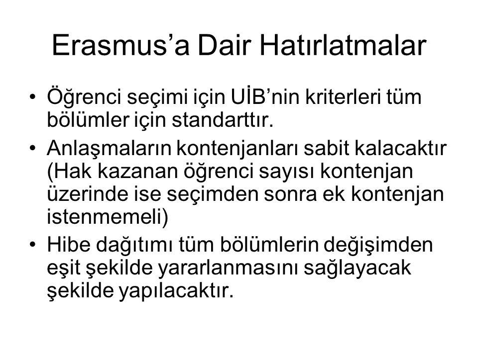 Erasmus'a Dair Hatırlatmalar Öğrenci seçimi için UİB'nin kriterleri tüm bölümler için standarttır.
