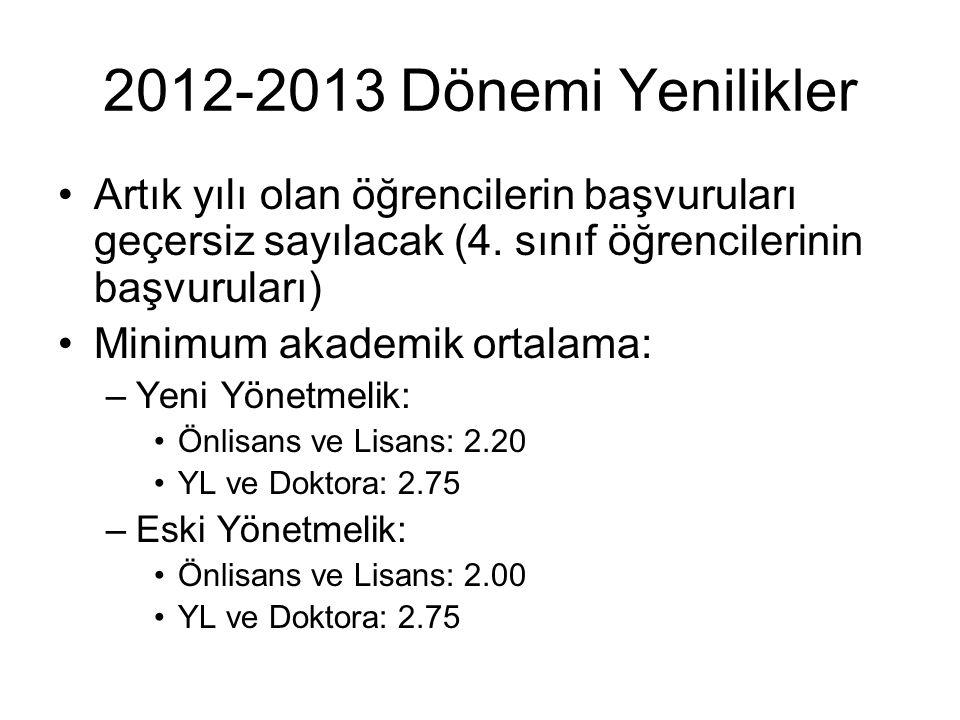 2012-2013 Dönemi Yenilikler Artık yılı olan öğrencilerin başvuruları geçersiz sayılacak (4.
