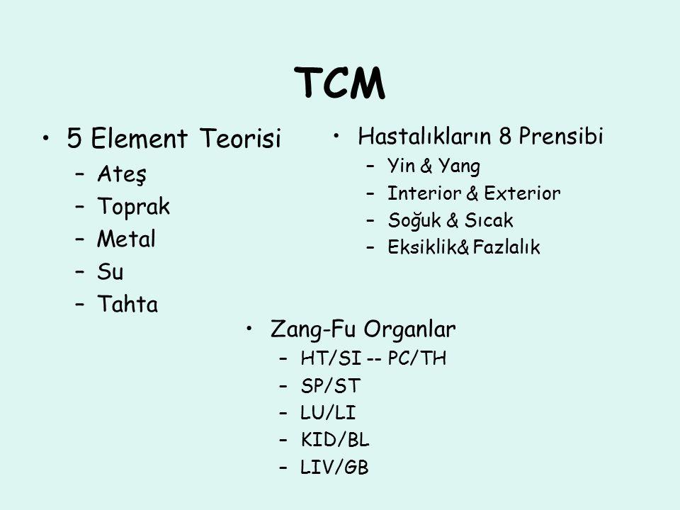 TCM 5 Element Teorisi –Ateş –Toprak –Metal –Su –Tahta Hastalıkların 8 Prensibi –Yin & Yang –Interior & Exterior –Soğuk & Sıcak –Eksiklik& Fazlalık Zang-Fu Organlar –HT/SI -- PC/TH –SP/ST –LU/LI –KID/BL –LIV/GB
