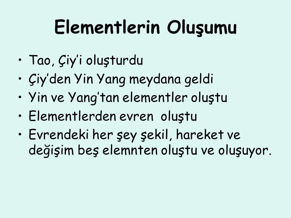 Elementlerin Oluşumu Tao, Çiy'i oluşturdu Çiy'den Yin Yang meydana geldi Yin ve Yang'tan elementler oluştu Elementlerden evren oluştu Evrendeki her şey şekil, hareket ve değişim beş elemnten oluştu ve oluşuyor.