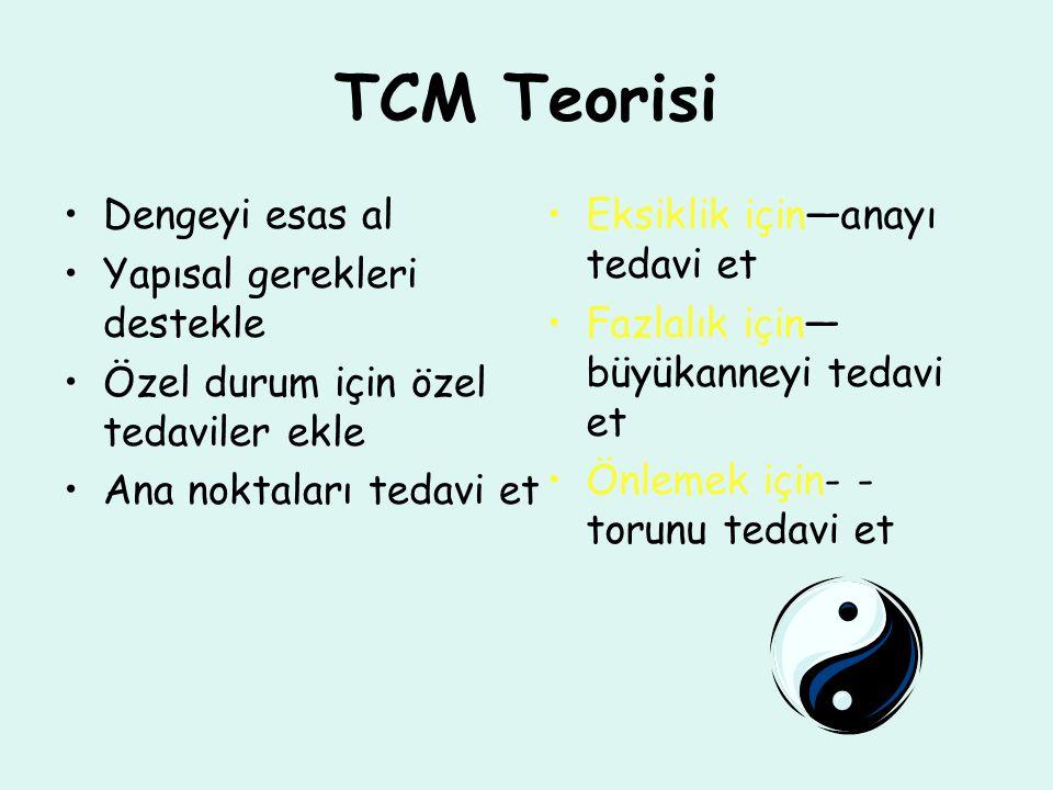TCM Teorisi Dengeyi esas al Yapısal gerekleri destekle Özel durum için özel tedaviler ekle Ana noktaları tedavi et Eksiklik için—anayı tedavi et Fazlalık için— büyükanneyi tedavi et Önlemek için- - torunu tedavi et