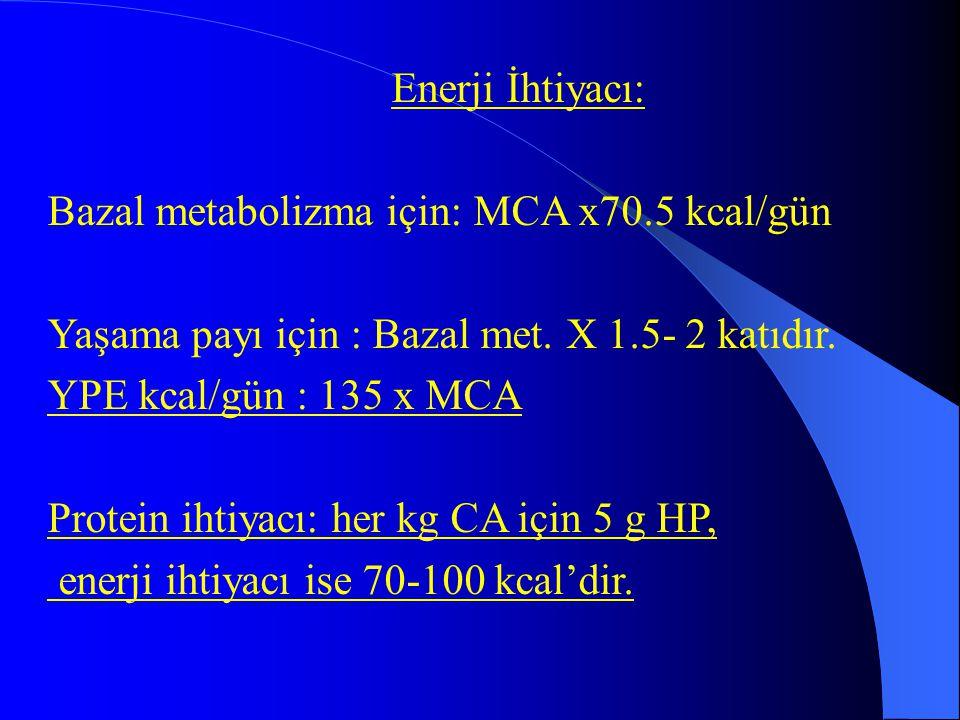 Enerji İhtiyacı: Bazal metabolizma için: MCA x70.5 kcal/gün Yaşama payı için : Bazal met. X 1.5- 2 katıdır. YPE kcal/gün : 135 x MCA Protein ihtiyacı:
