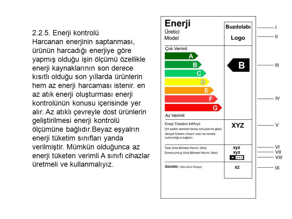 2.2.5. Enerji kontrolü Harcanan enerjinin saptanması, ürünün harcadığı enerjiye göre yapmış olduğu işin ölçümü özellikle enerji kaynaklarının son dere