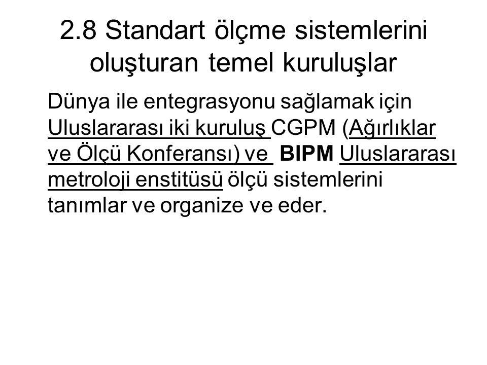 2.8 Standart ölçme sistemlerini oluşturan temel kuruluşlar Dünya ile entegrasyonu sağlamak için Uluslararası iki kuruluş CGPM (Ağırlıklar ve Ölçü Konf