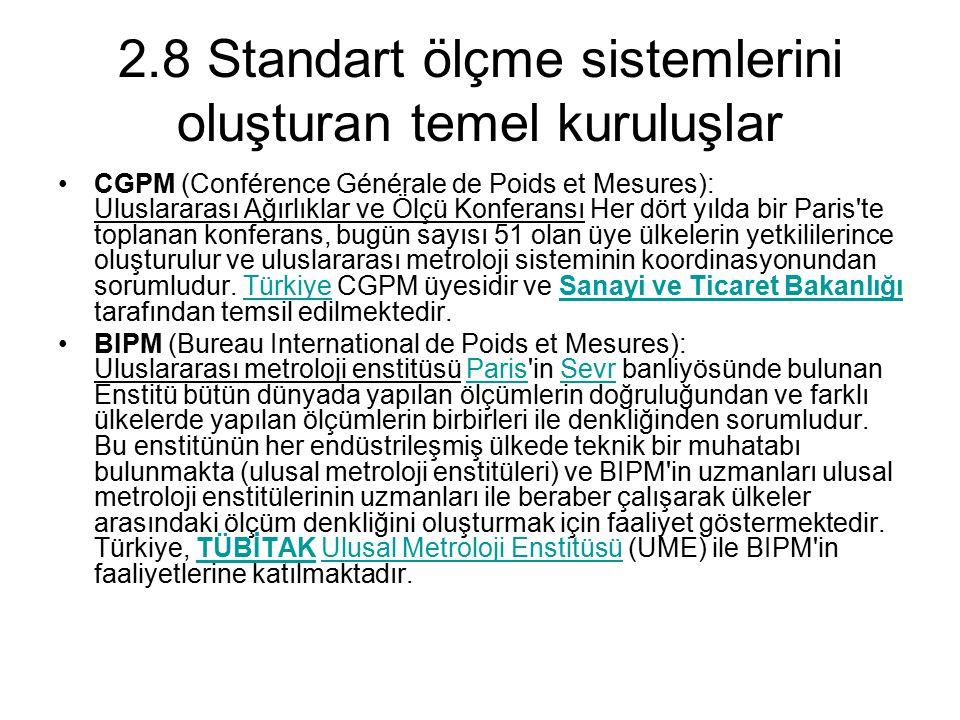 2.8 Standart ölçme sistemlerini oluşturan temel kuruluşlar CGPM (Conférence Générale de Poids et Mesures): Uluslararası Ağırlıklar ve Ölçü Konferansı