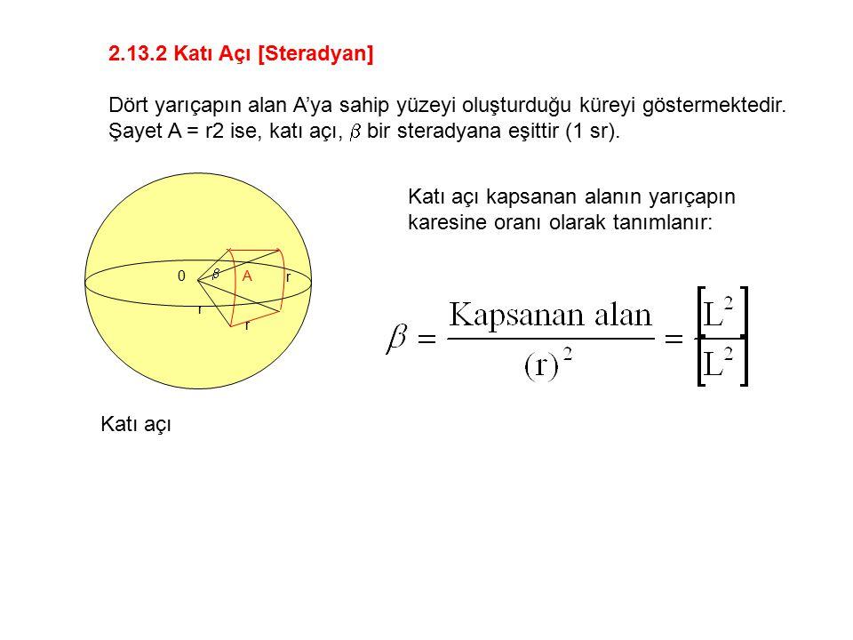 r r r  A0 Katı açı Katı açı kapsanan alanın yarıçapın karesine oranı olarak tanımlanır: 2.13.2 Katı Açı [Steradyan] Dört yarıçapın alan A'ya sahip yü