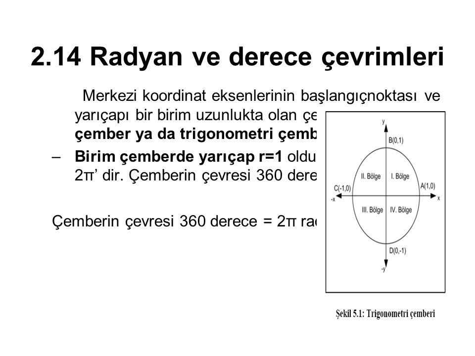 2.14 Radyan ve derece çevrimleri Merkezi koordinat eksenlerinin başlangıçnoktası ve yarıçapı bir birim uzunlukta olan çembere birim çember ya da trigo
