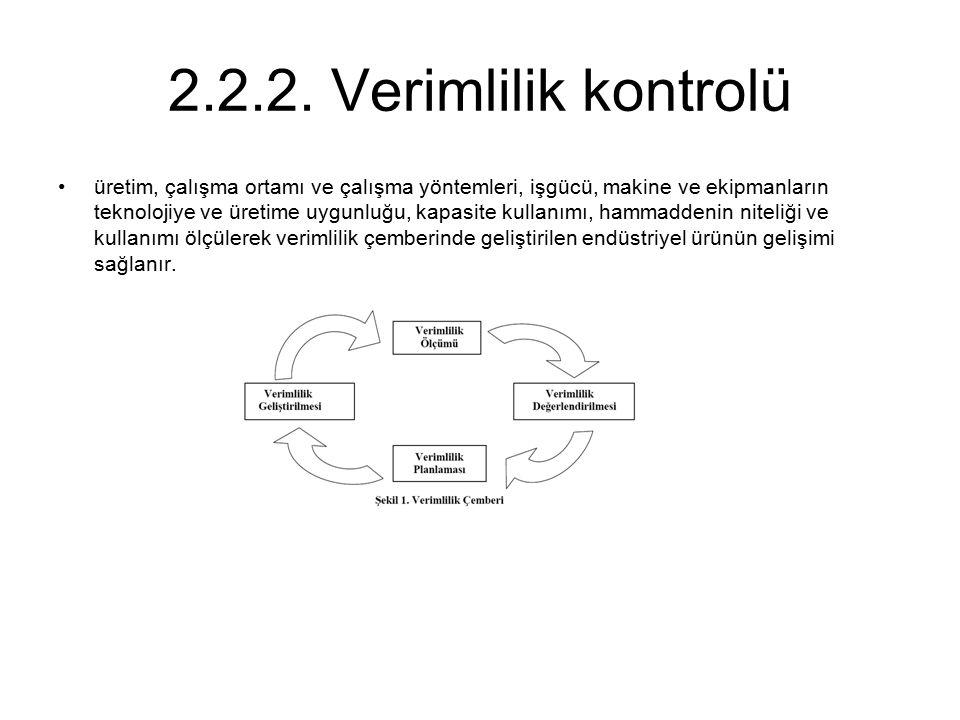 2.2.2. Verimlilik kontrolü üretim, çalışma ortamı ve çalışma yöntemleri, işgücü, makine ve ekipmanların teknolojiye ve üretime uygunluğu, kapasite kul