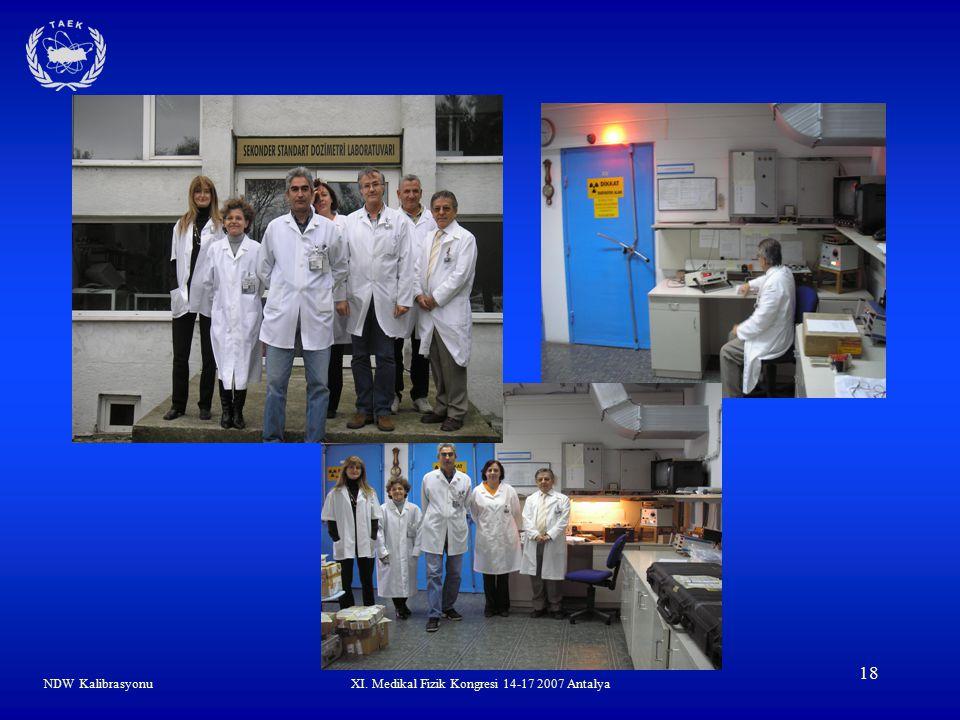 NDW KalibrasyonuXI. Medikal Fizik Kongresi 14-17 2007 Antalya 18