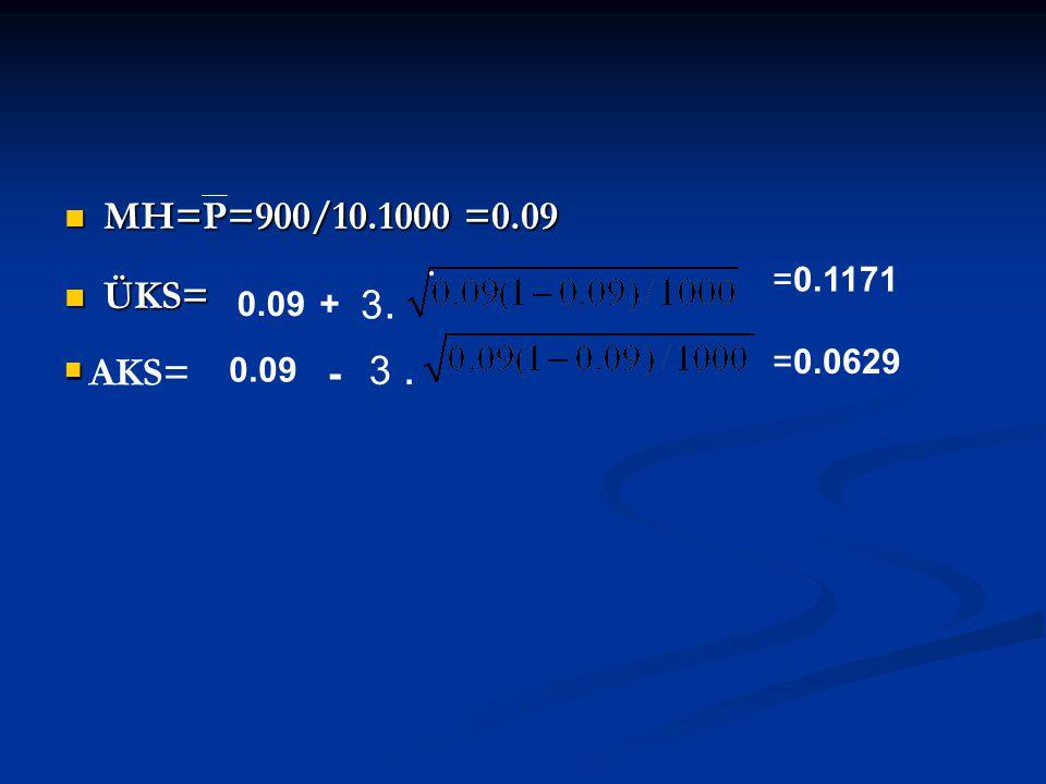 MH=P=900/10.1000 =0.09 MH=P=900/10.1000 =0.09 ÜKS= ÜKS= 0.09 3.3. =0.1171 + 3. =0.0629 - 0.09 AKS=.