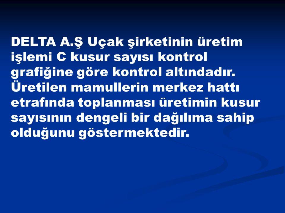 DELTA A.Ş Uçak şirketinin üretim işlemi C kusur sayısı kontrol grafiğine göre kontrol altındadır.