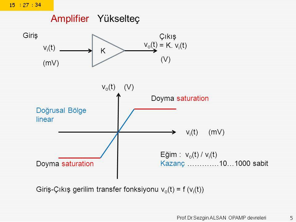 Prof.Dr.Sezgin ALSAN OPAMP devreleri İletilmek istenen bilgi sinyali (mesela ses) değişken frekanslı ve genellikle çok harmonikli bir sinyaldir.