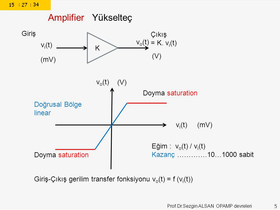 Prof.Dr.Sezgin ALSAN OPAMP devreleri 16 A v A = v in, v A = R 1 /(R F +R 1 ).