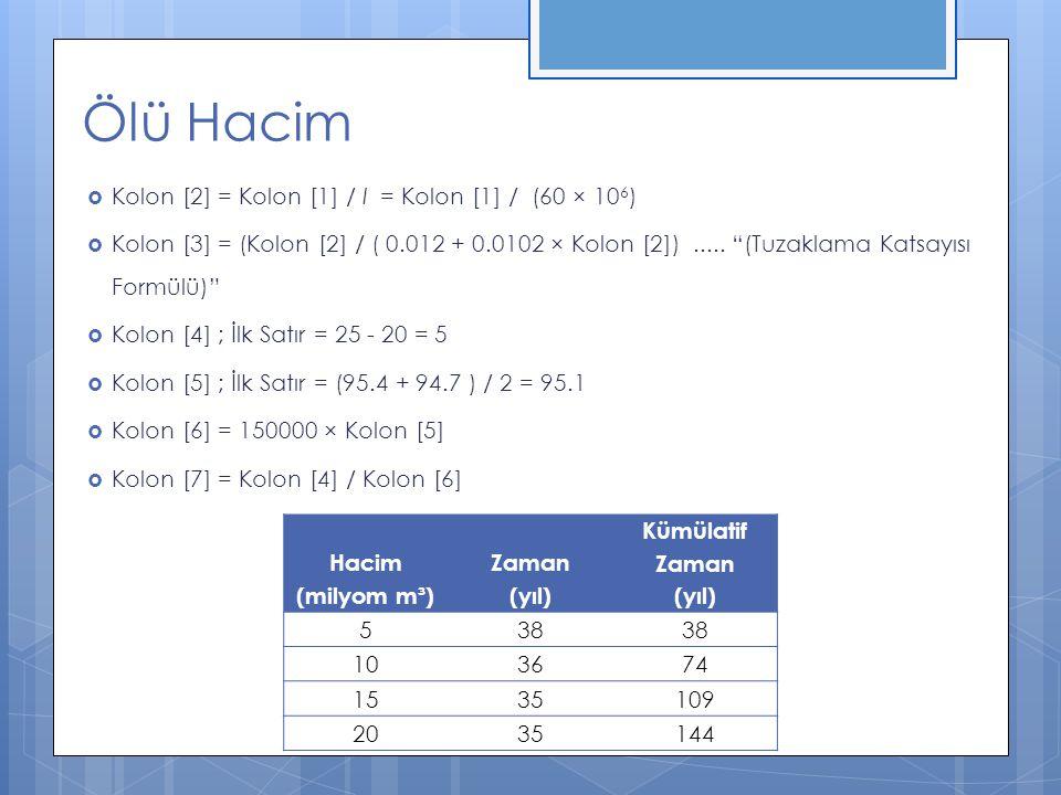 "Ölü Hacim  Kolon [2] = Kolon [1] / I = Kolon [1] / (60 × 10 6 )  Kolon [3] = (Kolon [2] / ( 0.012 + 0.0102 × Kolon [2])..... ""(Tuzaklama Katsayısı F"