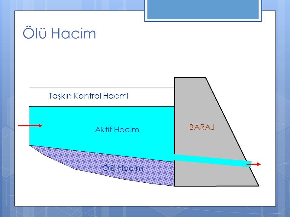 Ölü Hacim Örnek : Bir baraj haznesine nehirden giren yıllık ortalama akım 60×10 6 m³ ve başlangıç kapasitesi ise 25×10 6 m³'tür.