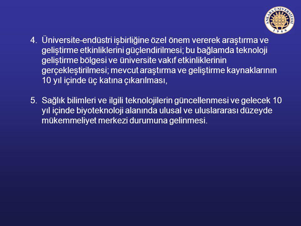 4.Üniversite-endüstri işbirliğine özel önem vererek araştırma ve geliştirme etkinliklerini güçlendirilmesi; bu bağlamda teknoloji geliştirme bölgesi v
