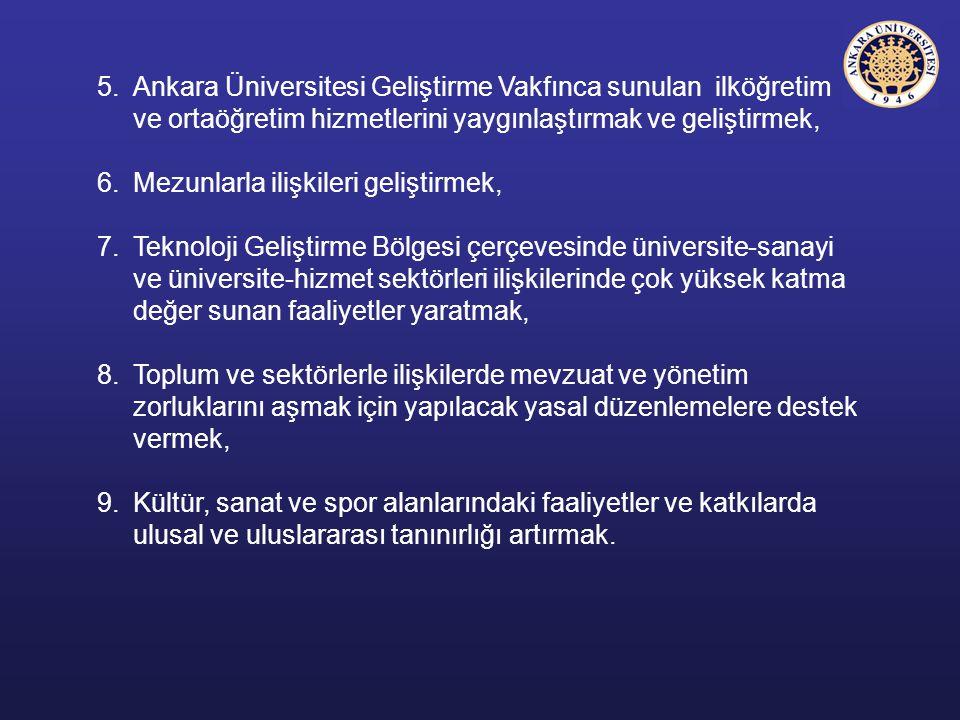 5.Ankara Üniversitesi Geliştirme Vakfınca sunulan ilköğretim ve ortaöğretim hizmetlerini yaygınlaştırmak ve geliştirmek, 6.Mezunlarla ilişkileri geliş